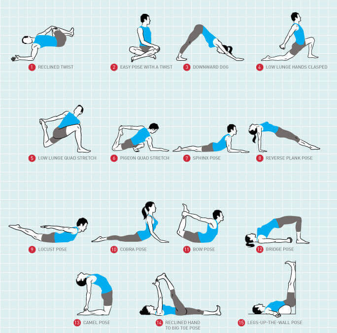 Essential Sequence: Learn to Love Camel Pose
