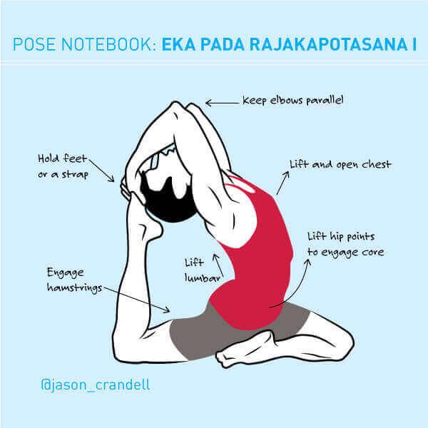 Eka Pada Rajakapotasana aka Pigeon Pose | Jason Crandell Vinyasa Yoga Method