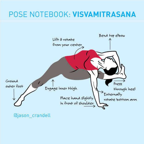 visvamitrasana | Jason Crandell Vinyasa Yoga Method